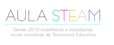 Aula STEAM : Estrategias basadas en E-textiles, Wearables y Paper circuits